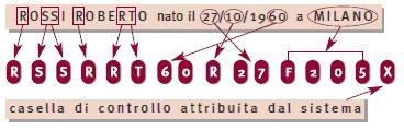 aggiustamento automatico codice fiscale scs formato