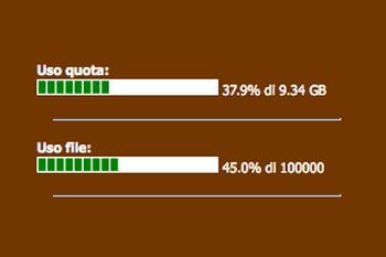 Configurare la quota per un utente virtuale utilizzando Postfix, Dovecot, Mysql e Postfixadm