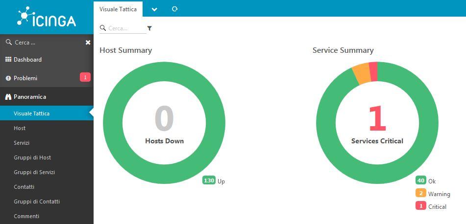 sistema di monitoraggio server e applicativi